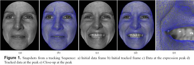 facial expressions introduction paper Micro expressions are very brief facial expressions, lasting only a fraction of a second the paul ekman group provides a variety of tools in order to learn how to.